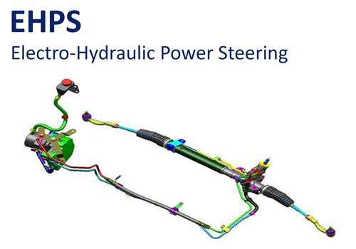Electro Hydraulic power steering